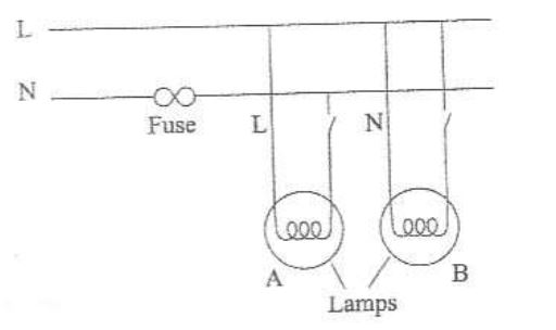 Figure 5 Shows Part Of The Lighting Circuit In A House